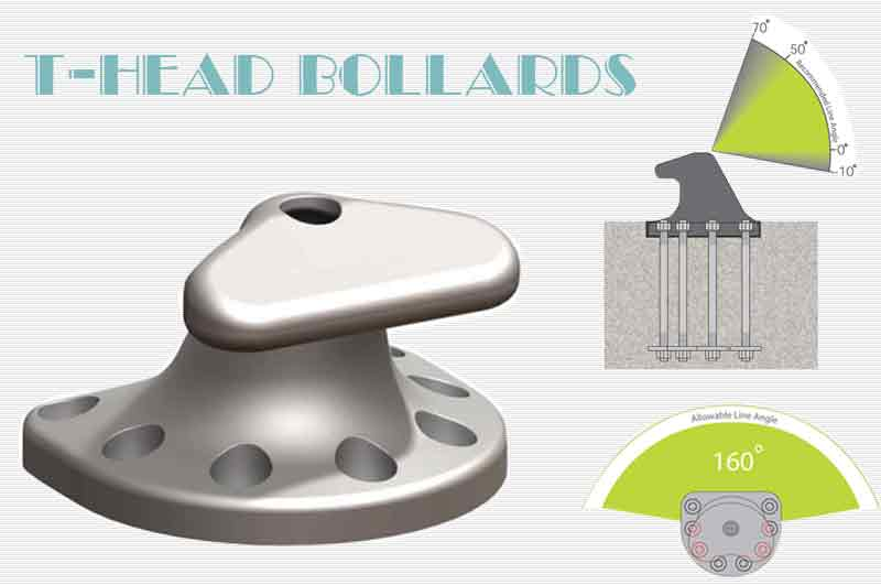 Bollards T head hung vuong rubber